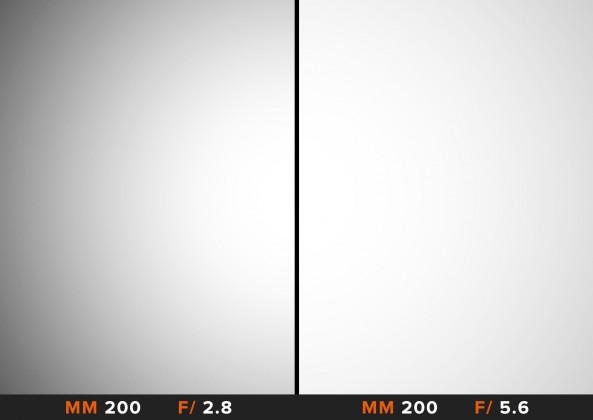 Vignettatura 200mm Canon 70-200mm Comparazione obiettivi