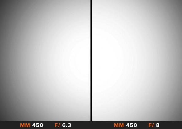 Vignettatura 450mm Sigma 150-600mm Comparazione obiettivi