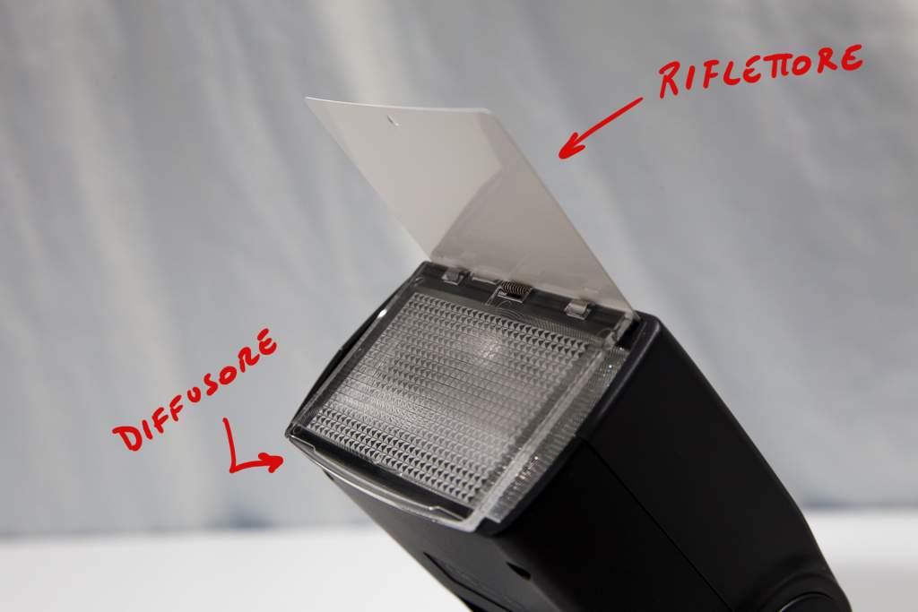 Pannelli riflettore e diffusore Flash