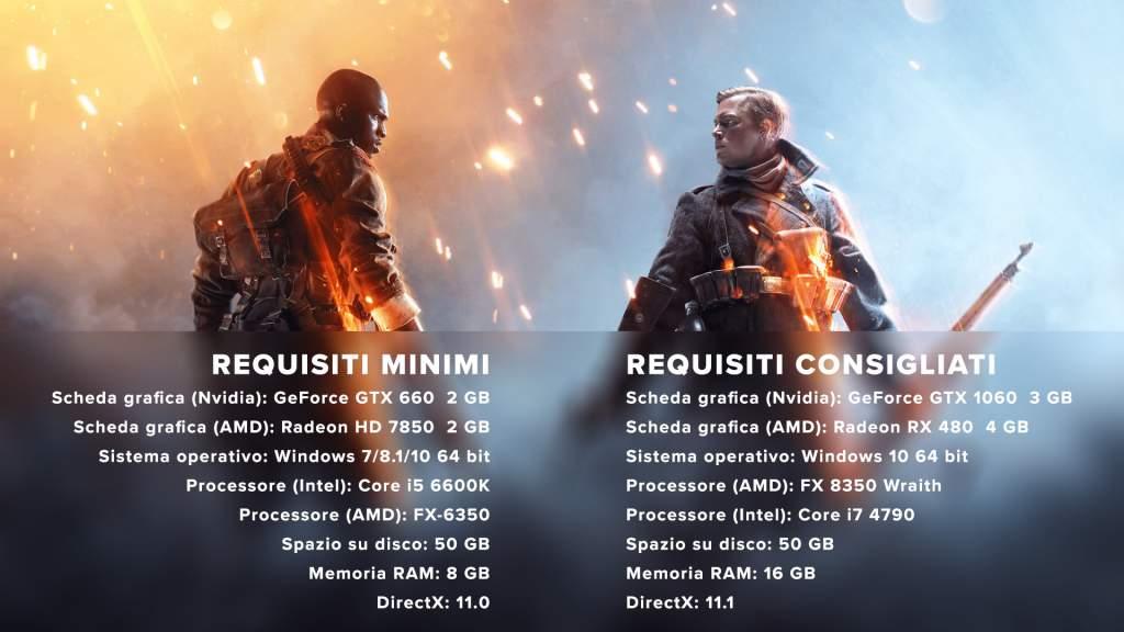Requisiti Minimi e Consigliati Battlefield 1 - Configurazione Ollo Gaming G1 Starter