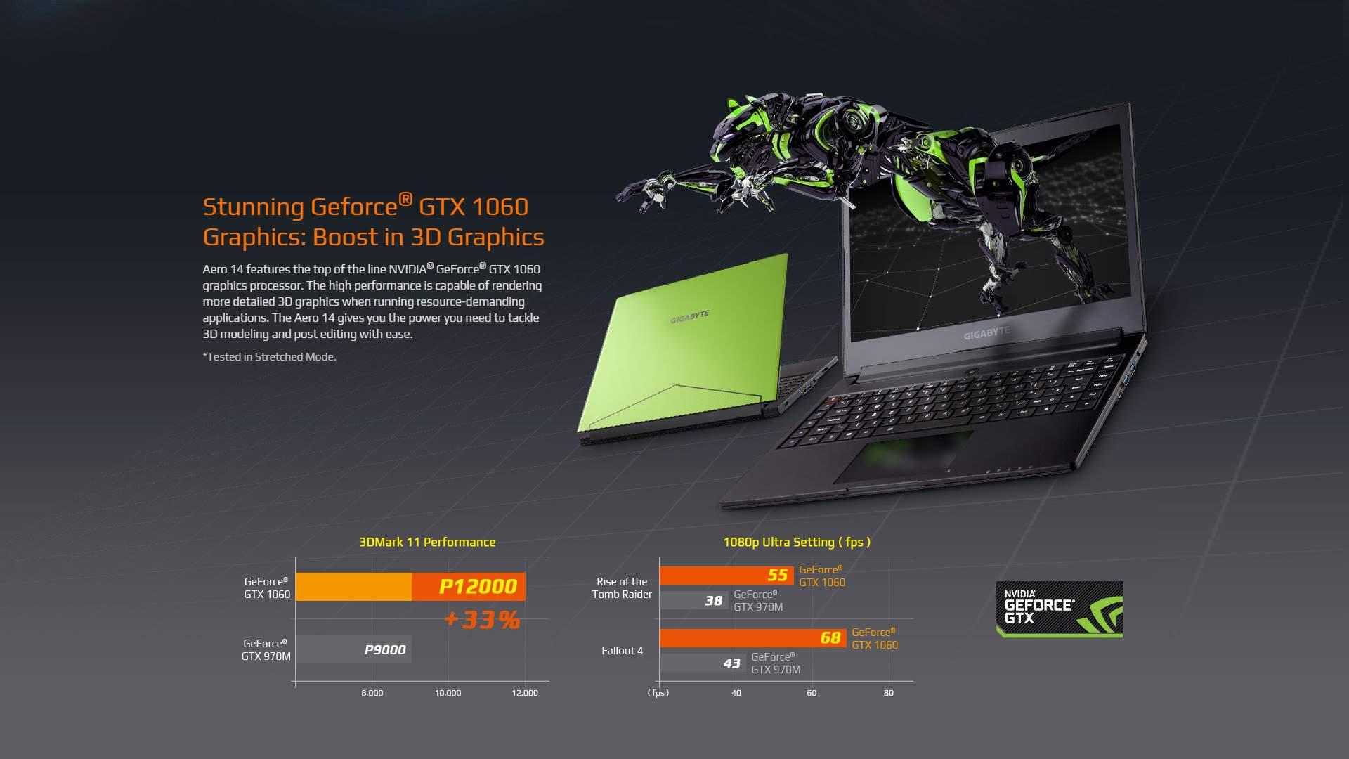 Prestazioni Gigabyte Aero 14-k Grafica 3D e Gaming
