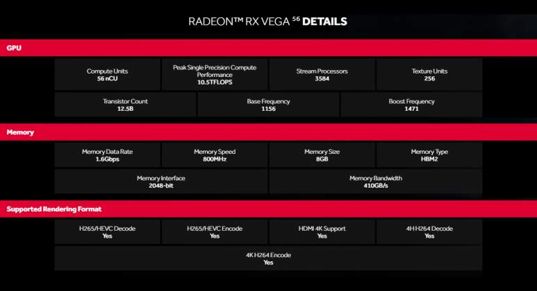 Caratteristiche nuova AMD Radeon Vega 56