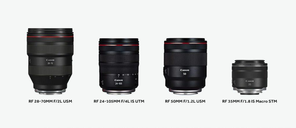 Lista Obiettivi Canon RF per mirrorless full frame EOS R